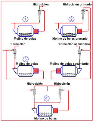 external image hidrociclones-h7.jpg